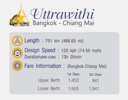 Bangkok to Chiang Mai train how much
