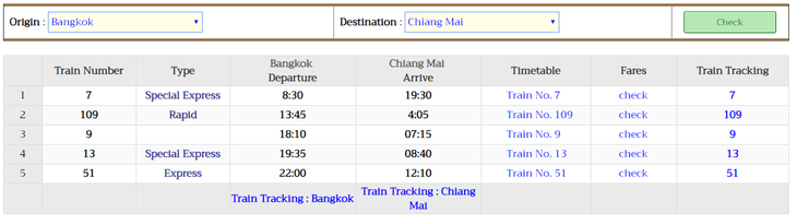 Bangkok to Chiang Mai train timetable