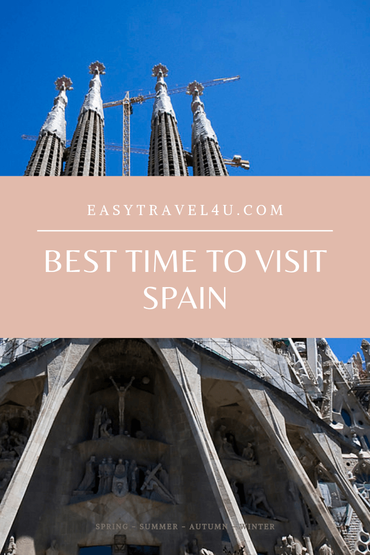 Best time to visit Spain